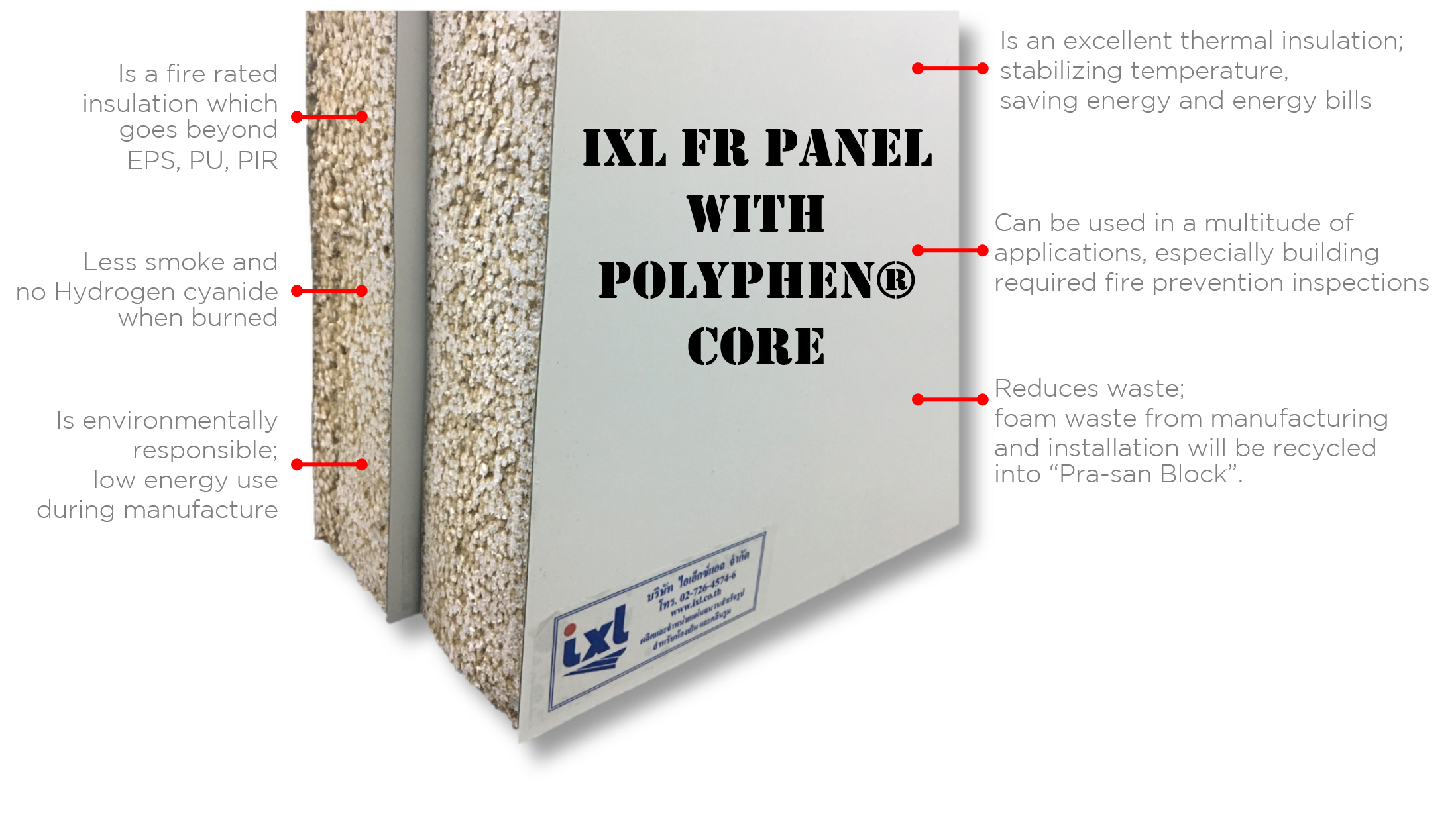 fire resistant panel