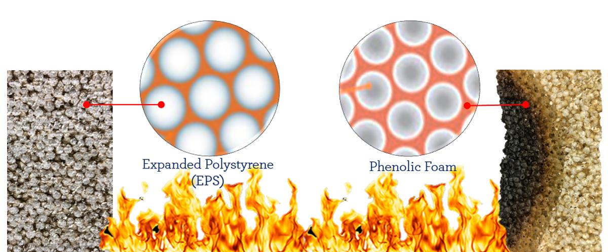 IXL FR with Polyphen (แผ่นฉนวนทนไฟ IXL)