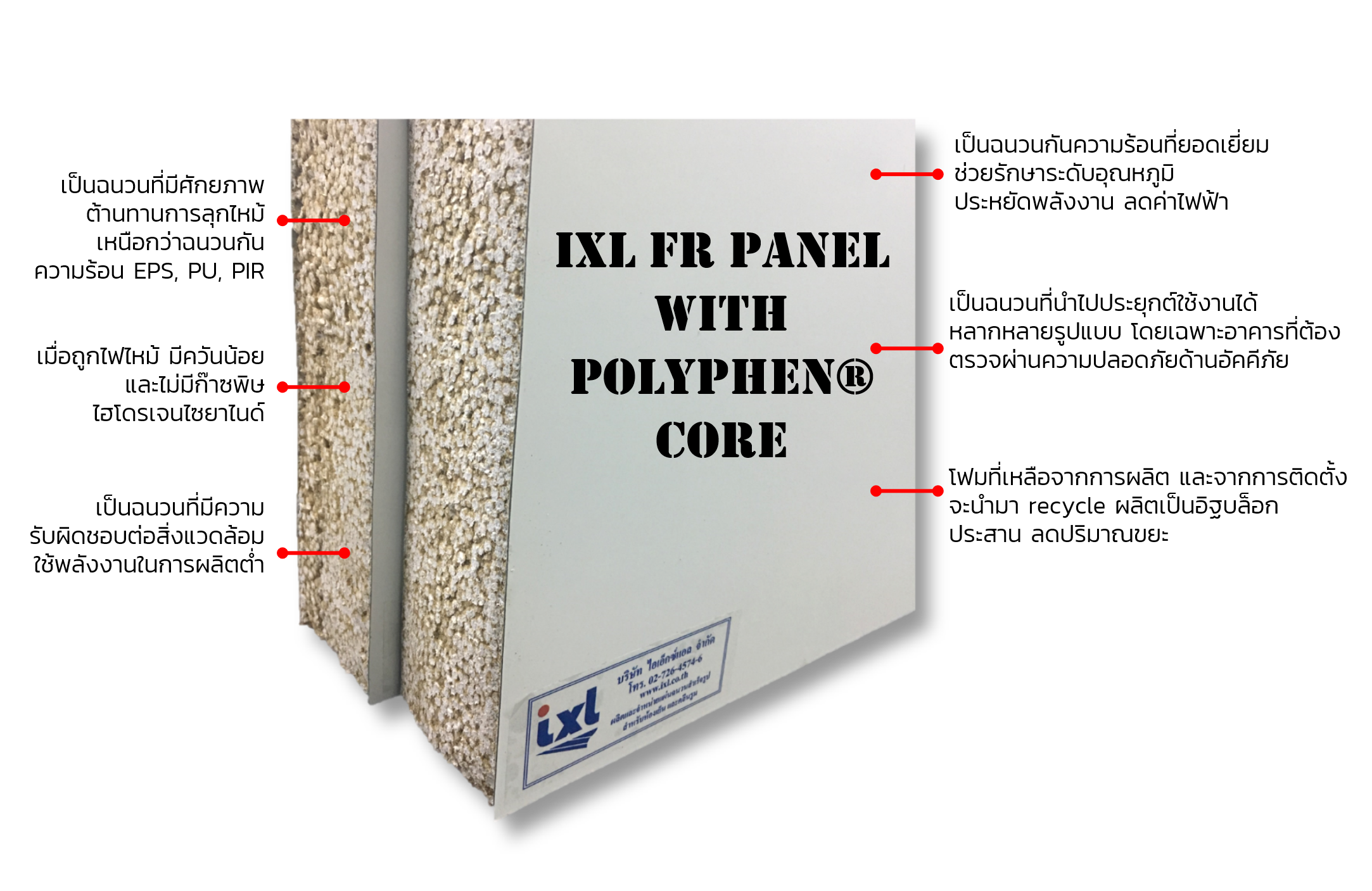 ixl fr with polyphen core